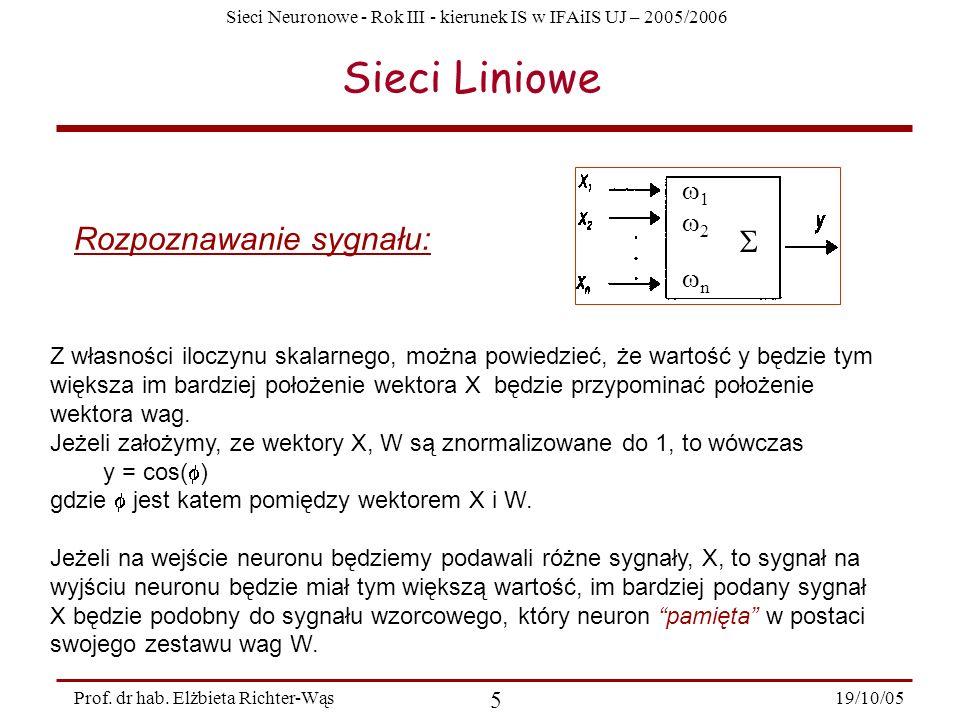 Sieci Neuronowe - Rok III - kierunek IS w IFAiIS UJ – 2005/2006 19/10/05 5 Prof. dr hab. Elżbieta Richter-Wąs Sieci Liniowe 1 2 n Z własności iloczynu
