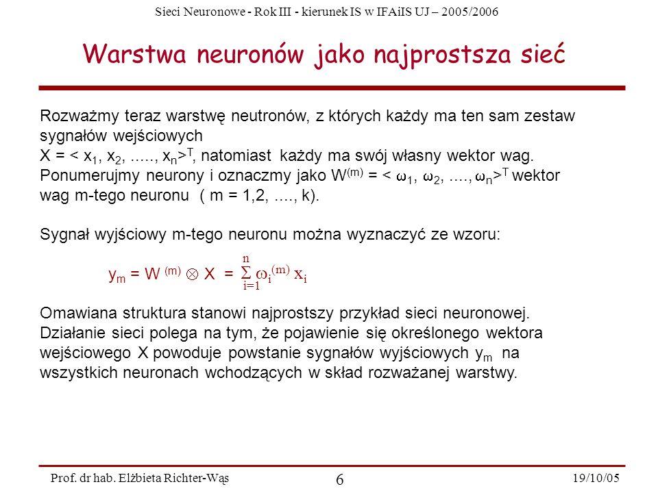 Sieci Neuronowe - Rok III - kierunek IS w IFAiIS UJ – 2005/2006 19/10/05 6 Prof. dr hab. Elżbieta Richter-Wąs Warstwa neuronów jako najprostsza sieć R