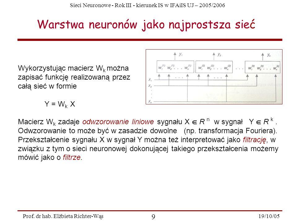 Sieci Neuronowe - Rok III - kierunek IS w IFAiIS UJ – 2005/2006 19/10/05 9 Prof. dr hab. Elżbieta Richter-Wąs Warstwa neuronów jako najprostsza sieć W