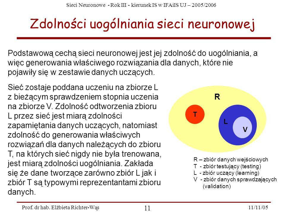 Sieci Neuronowe - Rok III - kierunek IS w IFAiIS UJ – 2005/2006 11/11/05 11 Prof. dr hab. Elżbieta Richter-Wąs Zdolności uogólniania sieci neuronowej