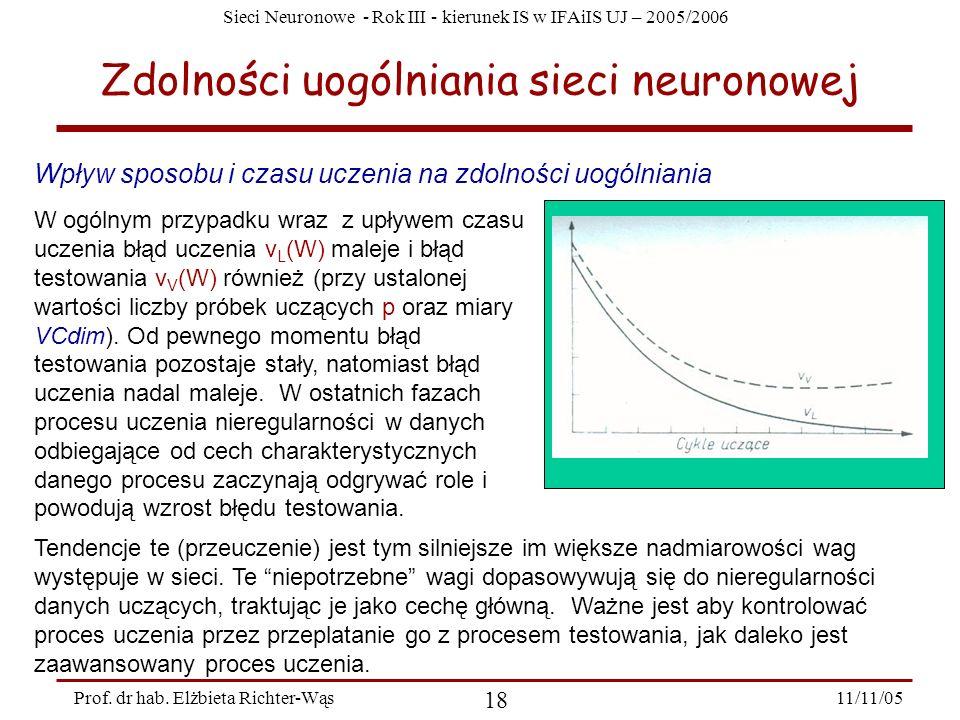 Sieci Neuronowe - Rok III - kierunek IS w IFAiIS UJ – 2005/2006 11/11/05 18 Prof. dr hab. Elżbieta Richter-Wąs Zdolności uogólniania sieci neuronowej
