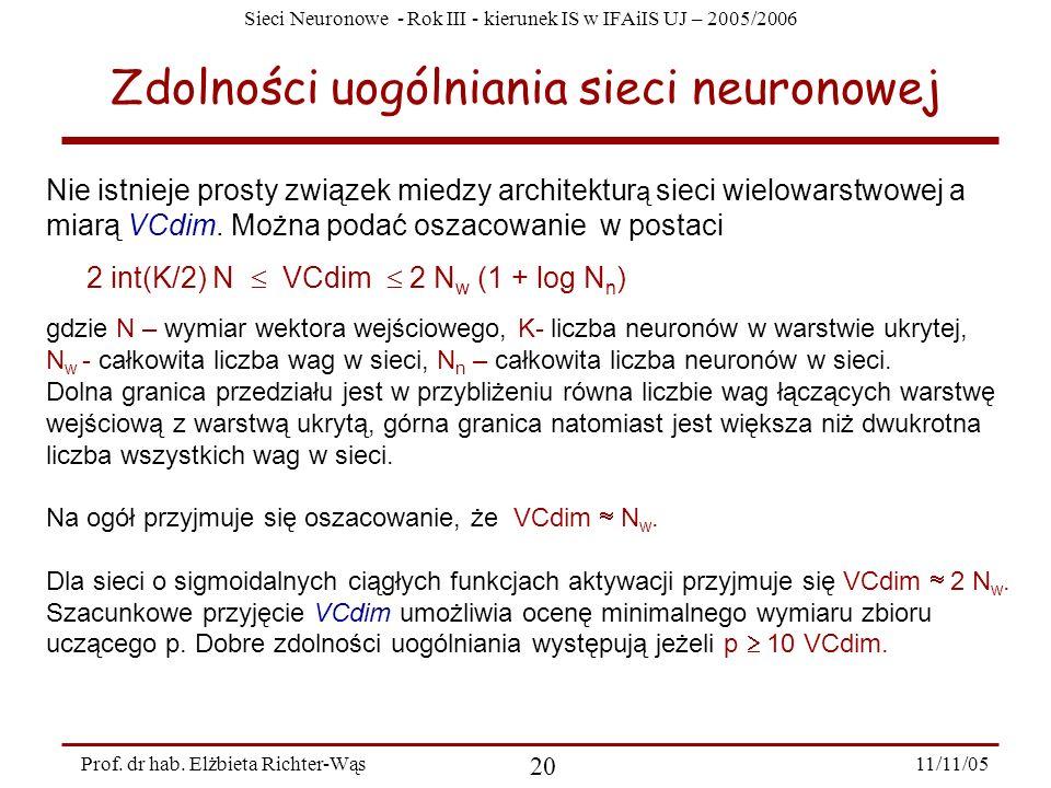 Sieci Neuronowe - Rok III - kierunek IS w IFAiIS UJ – 2005/2006 11/11/05 20 Prof. dr hab. Elżbieta Richter-Wąs Zdolności uogólniania sieci neuronowej