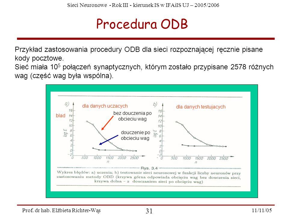 Sieci Neuronowe - Rok III - kierunek IS w IFAiIS UJ – 2005/2006 11/11/05 31 Prof. dr hab. Elżbieta Richter-Wąs Procedura ODB Przykład zastosowania pro
