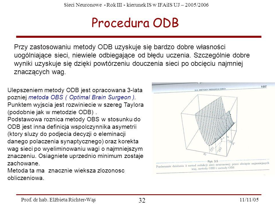 Sieci Neuronowe - Rok III - kierunek IS w IFAiIS UJ – 2005/2006 11/11/05 32 Prof. dr hab. Elżbieta Richter-Wąs Procedura ODB Przy zastosowaniu metody