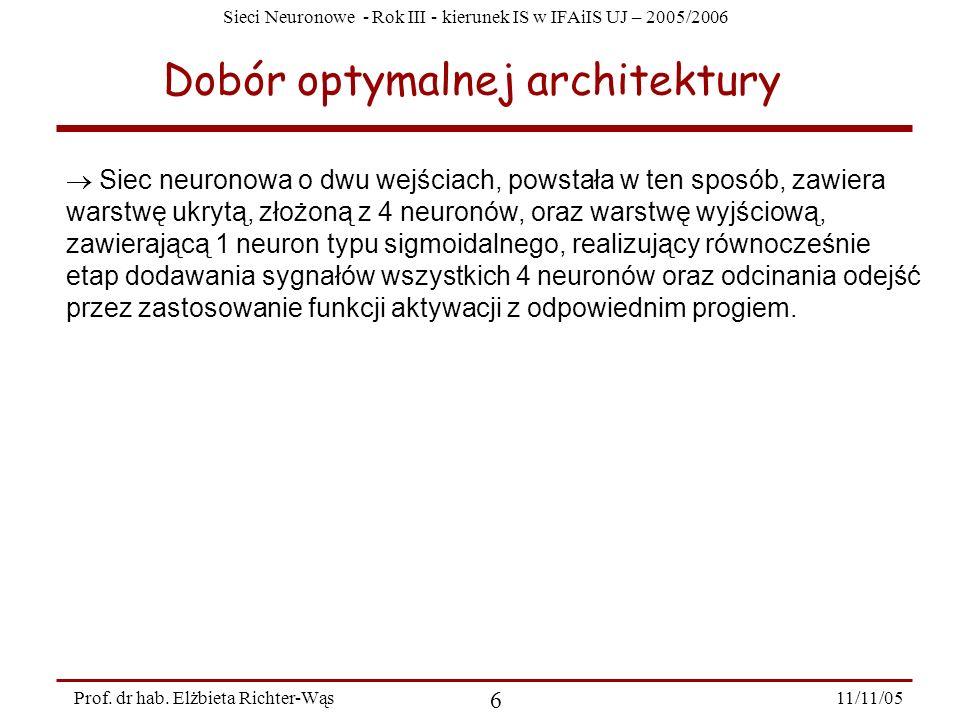 Sieci Neuronowe - Rok III - kierunek IS w IFAiIS UJ – 2005/2006 11/11/05 6 Prof. dr hab. Elżbieta Richter-Wąs Dobór optymalnej architektury Siec neuro