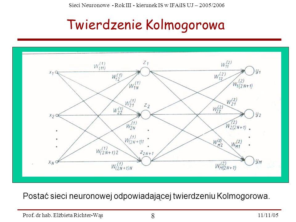 Sieci Neuronowe - Rok III - kierunek IS w IFAiIS UJ – 2005/2006 11/11/05 8 Prof. dr hab. Elżbieta Richter-Wąs Twierdzenie Kolmogorowa RYSUNEK Postać s