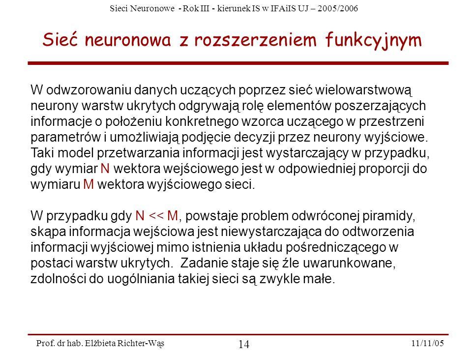 Sieci Neuronowe - Rok III - kierunek IS w IFAiIS UJ – 2005/2006 11/11/05 14 Prof. dr hab. Elżbieta Richter-Wąs Sieć neuronowa z rozszerzeniem funkcyjn