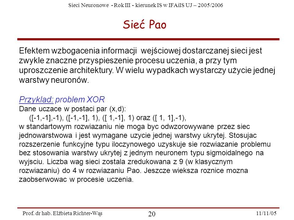 Sieci Neuronowe - Rok III - kierunek IS w IFAiIS UJ – 2005/2006 11/11/05 20 Prof. dr hab. Elżbieta Richter-Wąs Sieć Pao Efektem wzbogacenia informacji