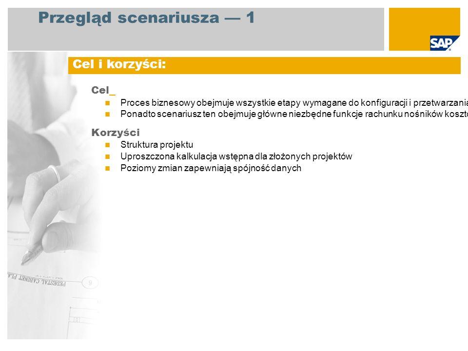 EHP3 for SAP ERP 6.0 Kierownik projektu Konstrukcja/projektowanie Obsługa pracownika (specjalista) Pracownik działu centralnego rachunku kosztów (Kontroler firmy) Wymagane aplikacje SAP: Role firmy zaangażowane w przebiegi procesów Przegląd scenariusza 2