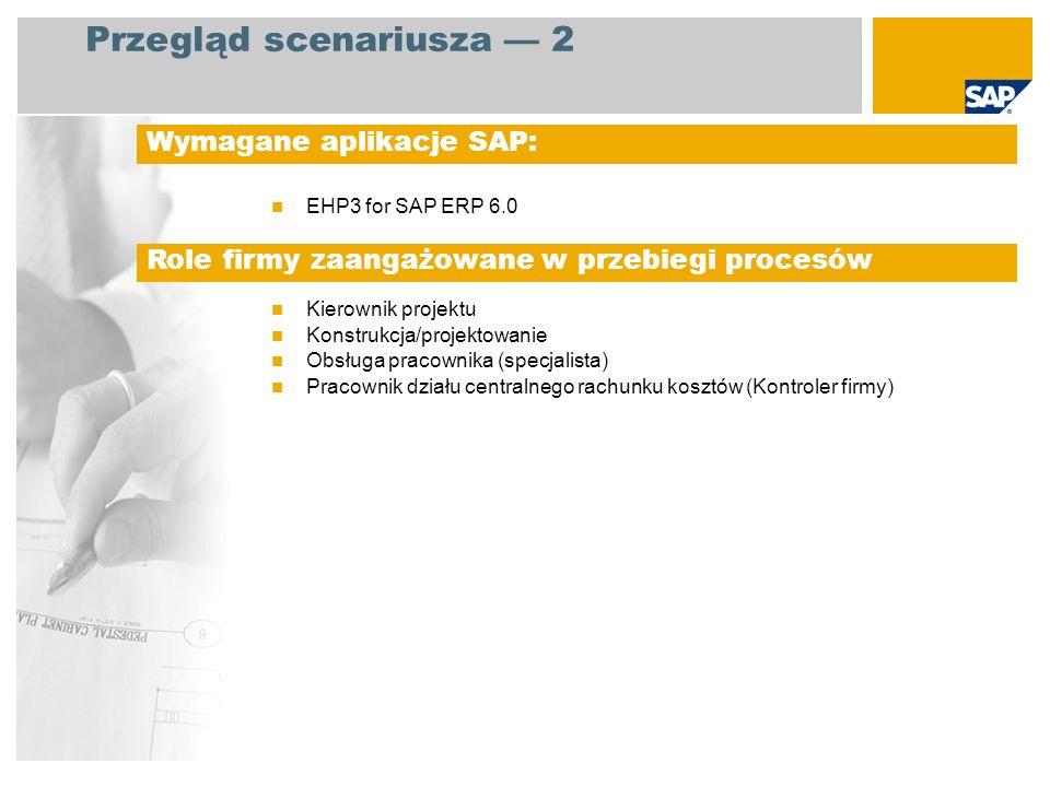 Zarządzanie dokumentami (SAP Easy Document Management) Przypisanie dokumentu (YBO) do danych podstawowych materiału gotowego wyrobu Zarządzanie projektem Tworzenie projektu na podstawie wzorca Zarządzanie danymi produktu z zarządzaniem zmianami Tworzenie numeru zmiany dla projektu projektowania Wyświetlenie specyfikacji materiałowej nowego produktu Ponowne wyświetlenie specyfikacji materiałowej (efekty numeru zmiany) Zarządzanie statusem specyfikacji materiałowej Przypisanie poziomu zmian do danych podstawowych materiału nowego produktu Kontroling kosztów produktu Kalkulacja materiałowa dla nowego produktu przed zmianami specyfikacji materiałowej i po nich (pokazane są efekty zmiany ceny) Kalkulacja materiałowa Zamykanie projektu Rejestracja działań projektowych (konstrukcyjnych) Zamknięcie i rozliczenie projektu Uwzględnione kluczowe przebiegi procesów Przegląd scenariusza 2