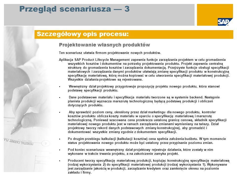 Szczegółowy opis procesu: Projektowanie własnych produktów Ten scenariusz ułatwia firmom projektowanie nowych produktów.