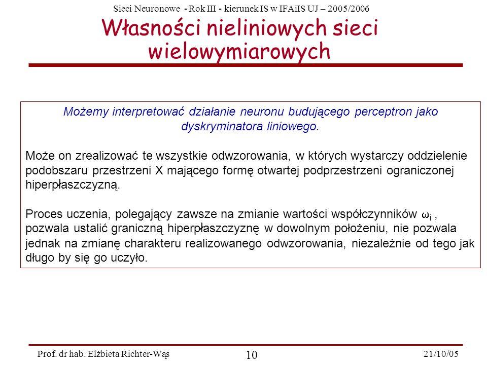 Sieci Neuronowe - Rok III - kierunek IS w IFAiIS UJ – 2005/2006 21/10/05 10 Prof. dr hab. Elżbieta Richter-Wąs Własności nieliniowych sieci wielowymia