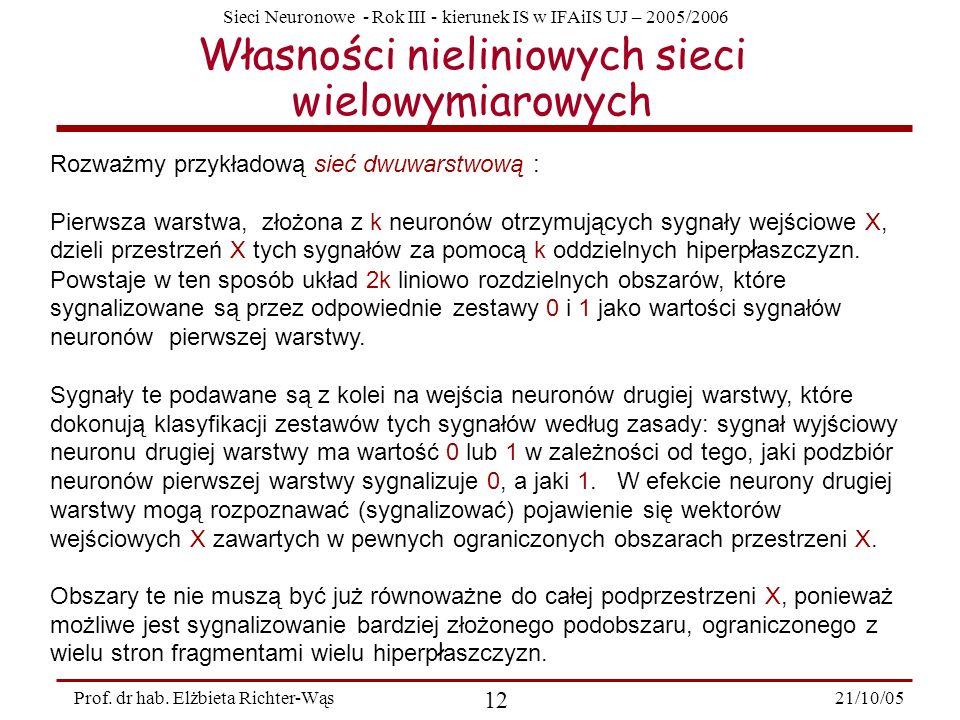 Sieci Neuronowe - Rok III - kierunek IS w IFAiIS UJ – 2005/2006 21/10/05 12 Prof. dr hab. Elżbieta Richter-Wąs Własności nieliniowych sieci wielowymia