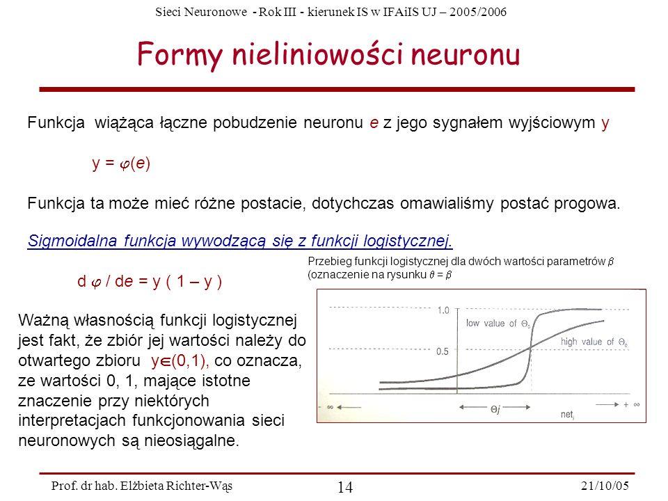 Sieci Neuronowe - Rok III - kierunek IS w IFAiIS UJ – 2005/2006 21/10/05 14 Prof. dr hab. Elżbieta Richter-Wąs Formy nieliniowości neuronu Funkcja wią