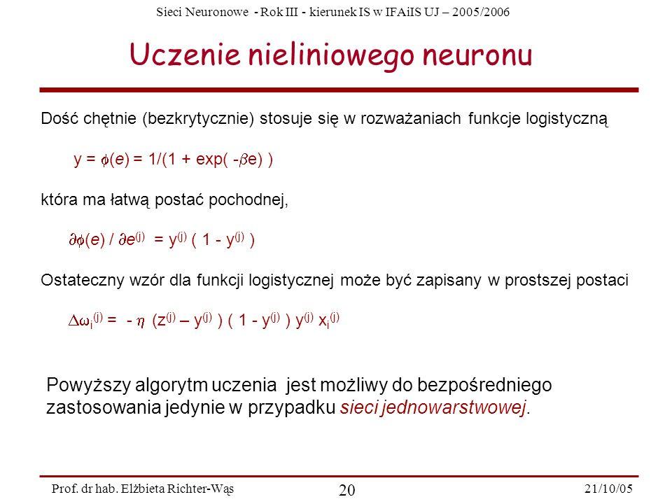 Sieci Neuronowe - Rok III - kierunek IS w IFAiIS UJ – 2005/2006 21/10/05 20 Prof. dr hab. Elżbieta Richter-Wąs Uczenie nieliniowego neuronu Dość chętn