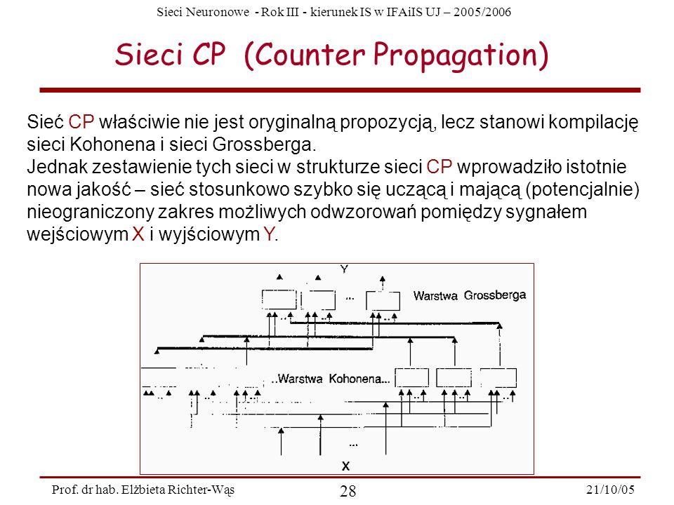 Sieci Neuronowe - Rok III - kierunek IS w IFAiIS UJ – 2005/2006 21/10/05 28 Prof. dr hab. Elżbieta Richter-Wąs Sieci CP (Counter Propagation) Sieć CP