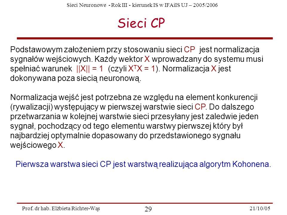 Sieci Neuronowe - Rok III - kierunek IS w IFAiIS UJ – 2005/2006 21/10/05 29 Prof. dr hab. Elżbieta Richter-Wąs Sieci CP Podstawowym założeniem przy st