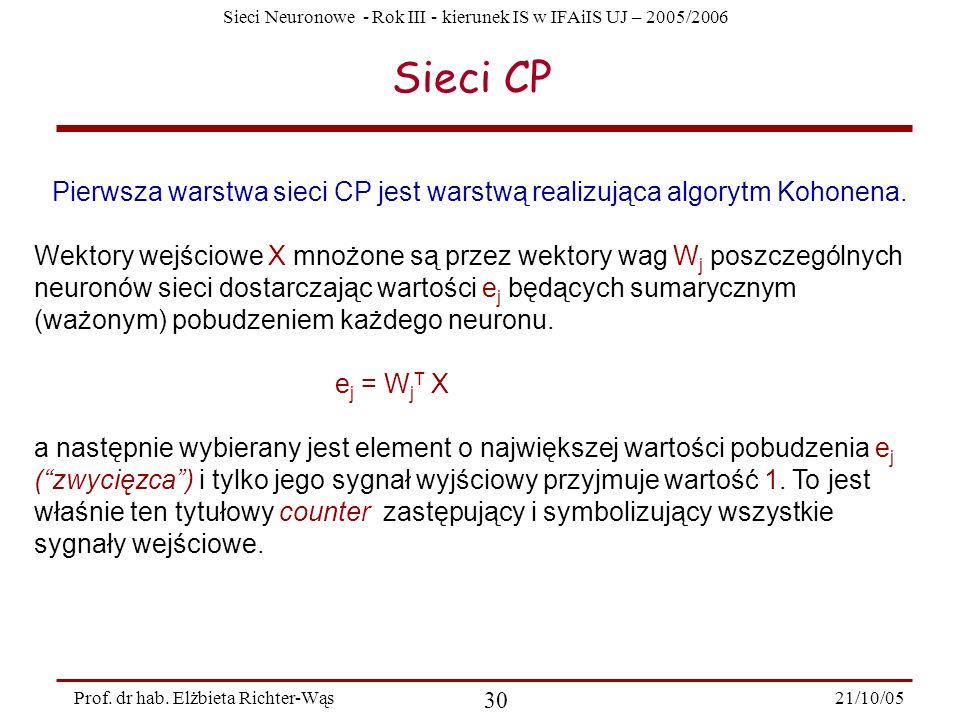 Sieci Neuronowe - Rok III - kierunek IS w IFAiIS UJ – 2005/2006 21/10/05 30 Prof. dr hab. Elżbieta Richter-Wąs Sieci CP Pierwsza warstwa sieci CP jest