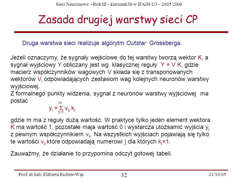 Sieci Neuronowe - Rok III - kierunek IS w IFAiIS UJ – 2005/2006 21/10/05 32 Prof. dr hab. Elżbieta Richter-Wąs Zasada drugiej warstwy sieci CP Druga w