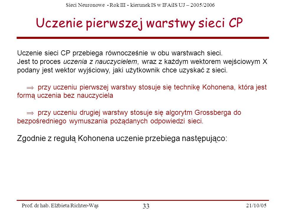 Sieci Neuronowe - Rok III - kierunek IS w IFAiIS UJ – 2005/2006 21/10/05 33 Prof. dr hab. Elżbieta Richter-Wąs Uczenie pierwszej warstwy sieci CP Ucze