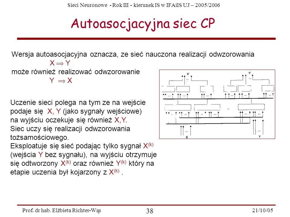 Sieci Neuronowe - Rok III - kierunek IS w IFAiIS UJ – 2005/2006 21/10/05 38 Prof. dr hab. Elżbieta Richter-Wąs Autoasocjacyjna siec CP Wersja autoasoc