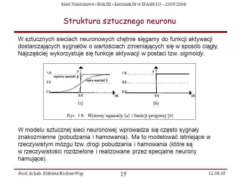 Sieci Neuronowe - Rok III - kierunek IS w IFAiIS UJ – 2005/2006 Prof. dr hab. Elżbieta Richter-Wąs 15 12.08.05 Struktura sztucznego neuronu W sztuczny