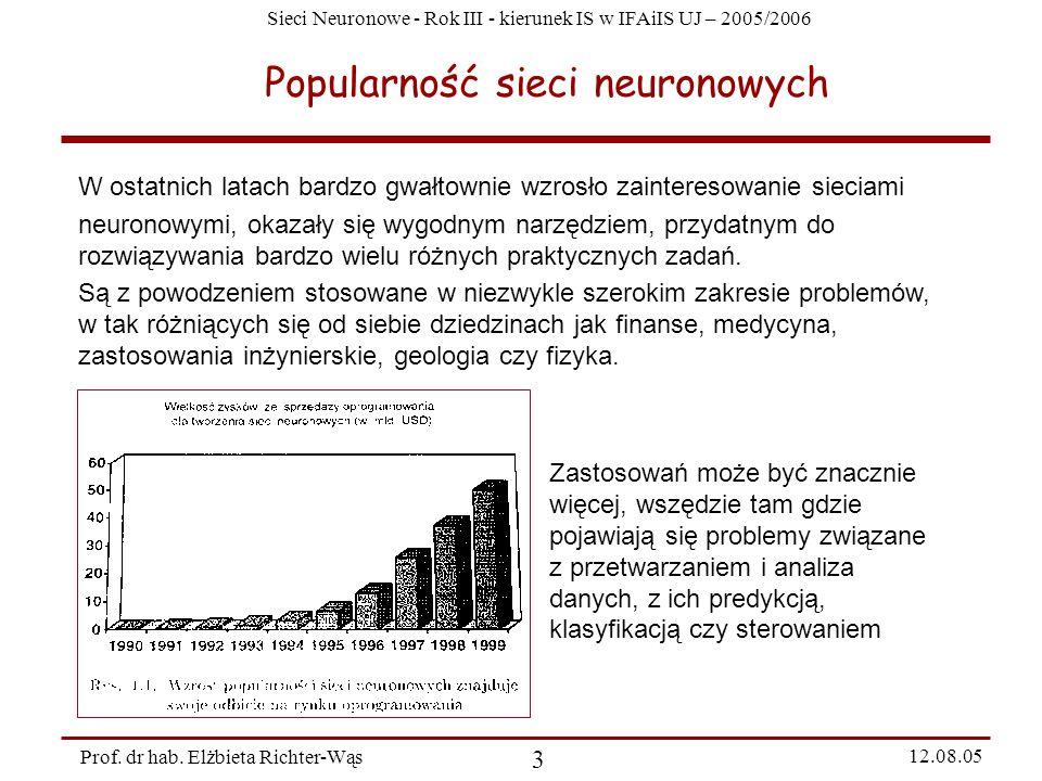 Sieci Neuronowe - Rok III - kierunek IS w IFAiIS UJ – 2005/2006 Prof. dr hab. Elżbieta Richter-Wąs 3 12.08.05 Popularność sieci neuronowych W ostatnic