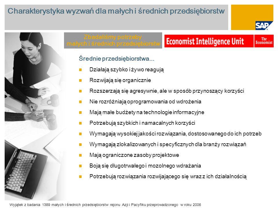 Ranking czynników sukcesu dla całościowego projektu 1.