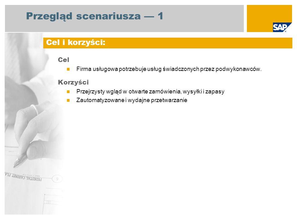 Przegląd scenariusza 2 EHP3 for SAP ERP 6.0 Nabywca Obsługa Pracownika Rozrachunki z dostawcami Tworzenie zamówienia Opracowywanie arkusza wprowadzania usług Zatwierdzanie arkusza wprowadzania usług Sprawdzanie faktury Wymagane aplikacje SAP: Role firmy zaangażowane w przebiegi procesów Uwzględnione kluczowe przebiegi procesów