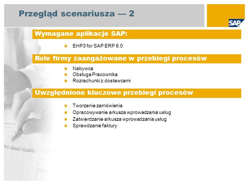 Przegląd scenariusza 2 EHP3 for SAP ERP 6.0 Nabywca Obsługa Pracownika Rozrachunki z dostawcami Tworzenie zamówienia Opracowywanie arkusza wprowadzani