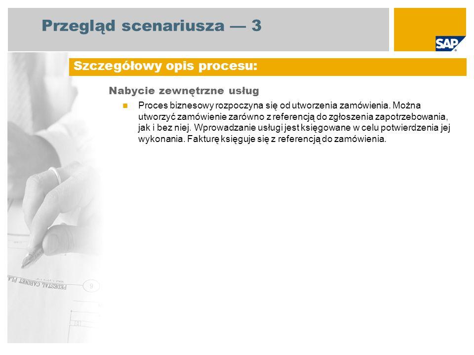 Przegląd scenariusza 3 Nabycie zewnętrzne usług Proces biznesowy rozpoczyna się od utworzenia zamówienia. Można utworzyć zamówienie zarówno z referenc
