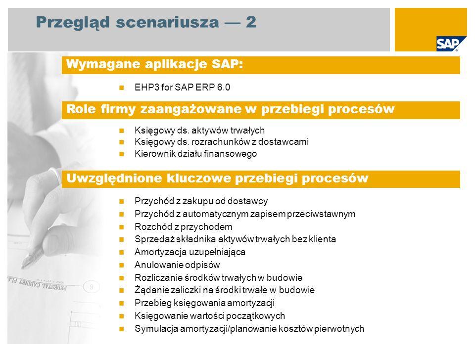 Przegląd scenariusza 2 EHP3 for SAP ERP 6.0 Księgowy ds. aktywów trwałych Księgowy ds. rozrachunków z dostawcami Kierownik działu finansowego Przychód