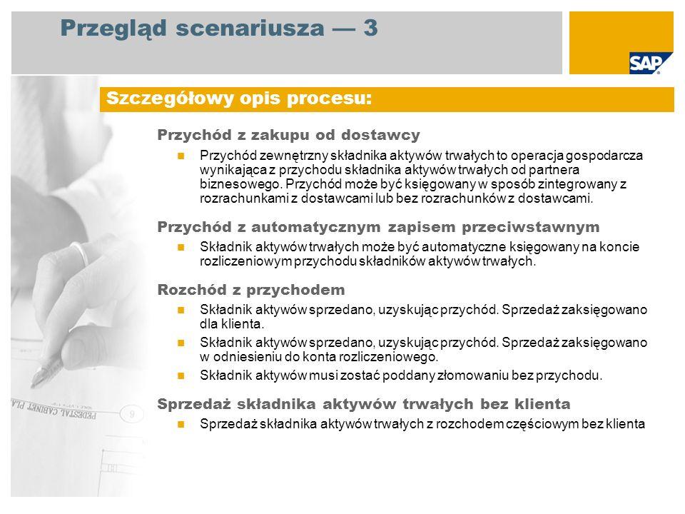 Przegląd scenariusza 3 Przychód z zakupu od dostawcy Przychód zewnętrzny składnika aktywów trwałych to operacja gospodarcza wynikająca z przychodu skł