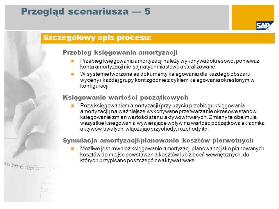 Przegląd scenariusza 5 Przebieg księgowania amortyzacji Przebieg księgowania amortyzacji należy wykonywać okresowo, ponieważ konta amortyzacji nie są
