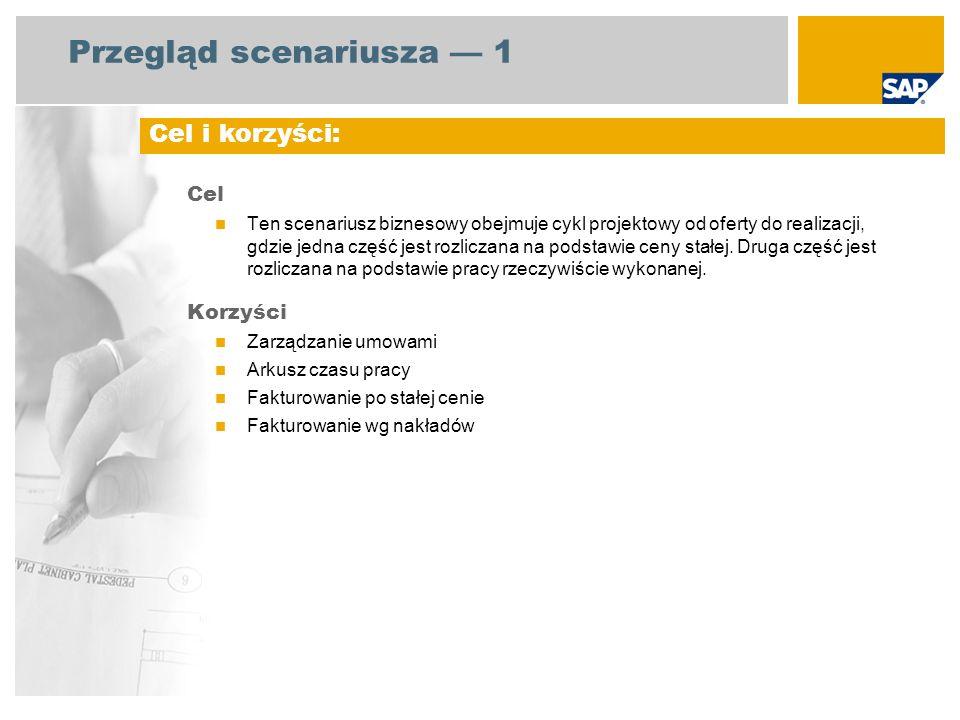 Przegląd scenariusza 1 Cel Ten scenariusz biznesowy obejmuje cykl projektowy od oferty do realizacji, gdzie jedna część jest rozliczana na podstawie c