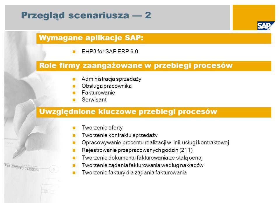Przegląd scenariusza 2 EHP3 for SAP ERP 6.0 Administracja sprzedaży Obsługa pracownika Fakturowanie Serwisant Tworzenie oferty Tworzenie kontraktu spr