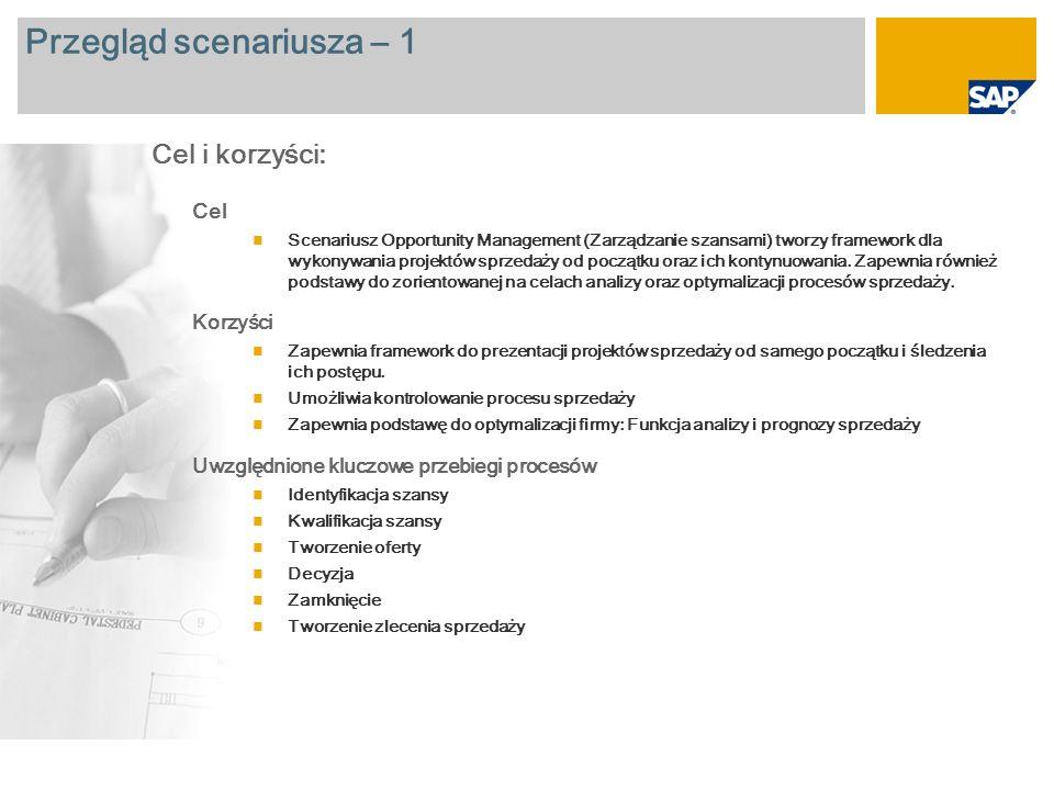 Przegląd scenariusza – 1 Cel Scenariusz Opportunity Management (Zarządzanie szansami) tworzy framework dla wykonywania projektów sprzedaży od początku