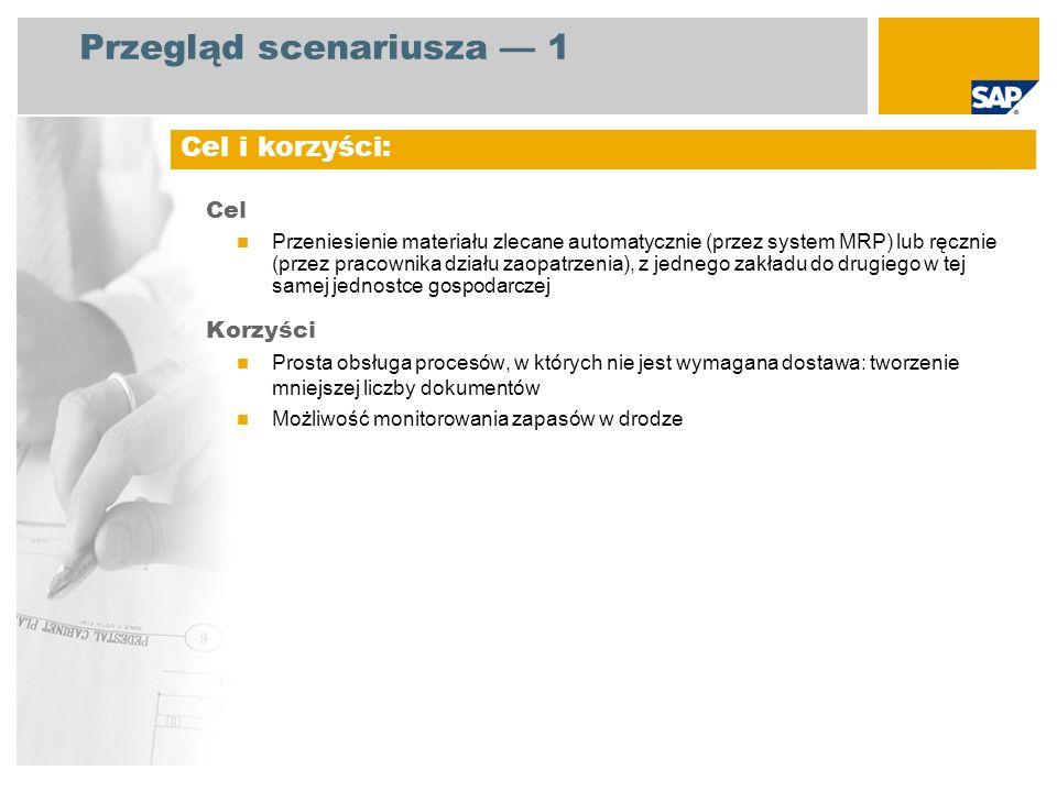 Przegląd scenariusza 1 Cel Przeniesienie materiału zlecane automatycznie (przez system MRP) lub ręcznie (przez pracownika działu zaopatrzenia), z jedn