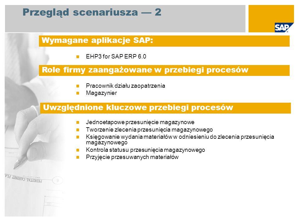 Przegląd scenariusza 2 EHP3 for SAP ERP 6.0 Pracownik działu zaopatrzenia Magazynier Jednoetapowe przesunięcie magazynowe Tworzenie zlecenia przesunię