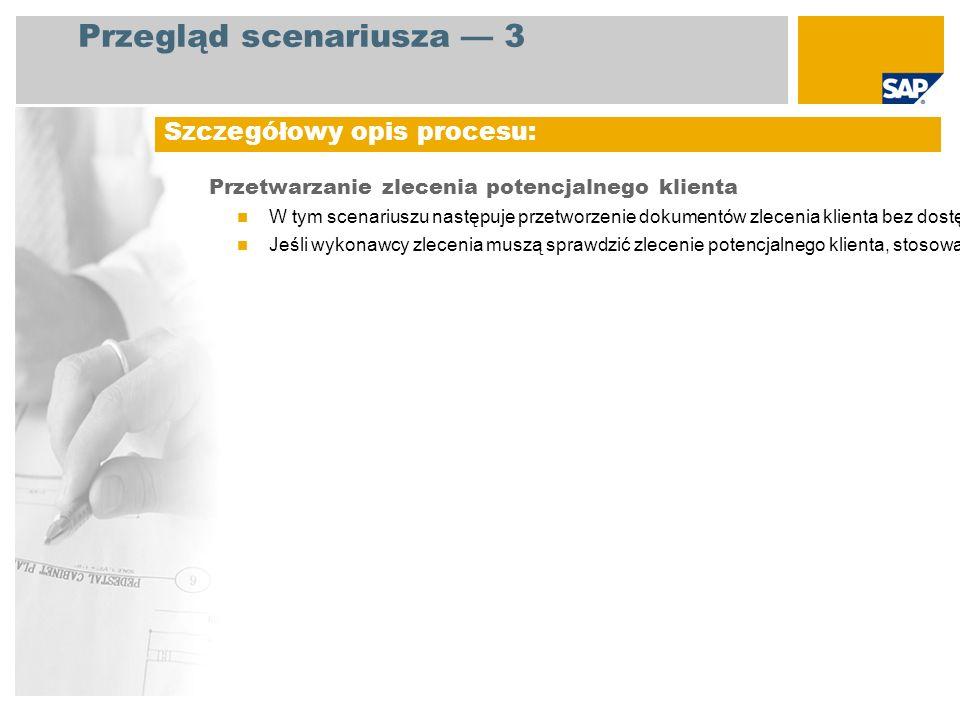 Przetwarzanie zlecenia potencjalnego klienta W tym scenariuszu następuje przetworzenie dokumentów zlecenia klienta bez dostępnego rekordu danych podst
