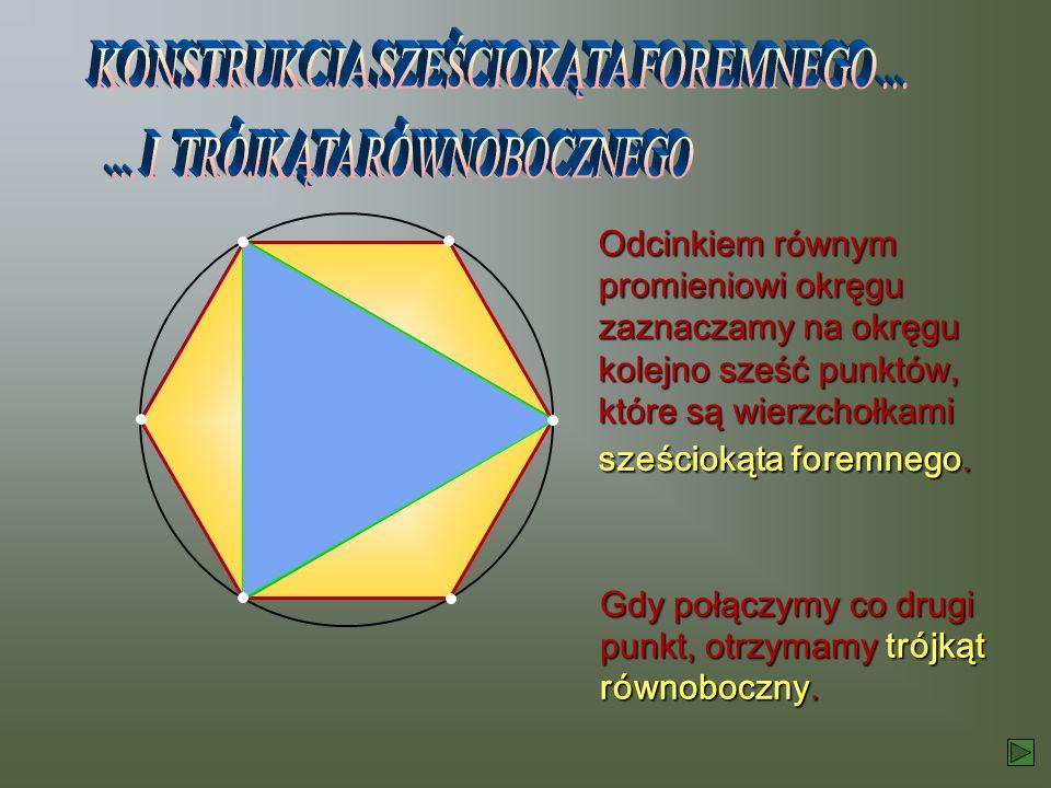 Odcinkiem równym promieniowi okręgu zaznaczamy na okręgu kolejno sześć punktów, które są wierzchołkami sześciokąta foremnego. Gdy połączymy co drugi p