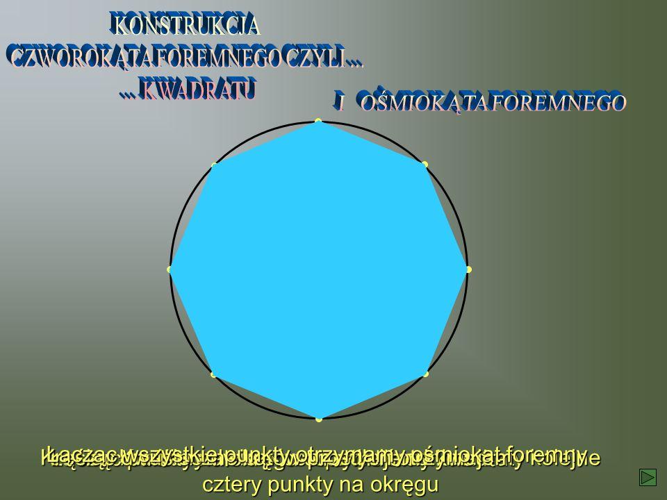 Kreślimy dwie prostopadłe średnice Łącząc punkty na okręgu otrzymujemy kwadrat Kreśląc dwusieczne kątów prostych otrzymujemy kolejne cztery punkty na