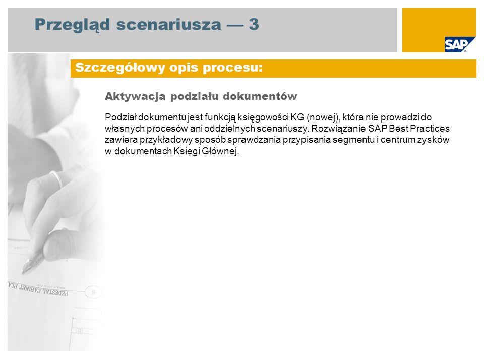 Przegląd scenariusza 3 Aktywacja podziału dokumentów Podział dokumentu jest funkcją księgowości KG (nowej), która nie prowadzi do własnych procesów an