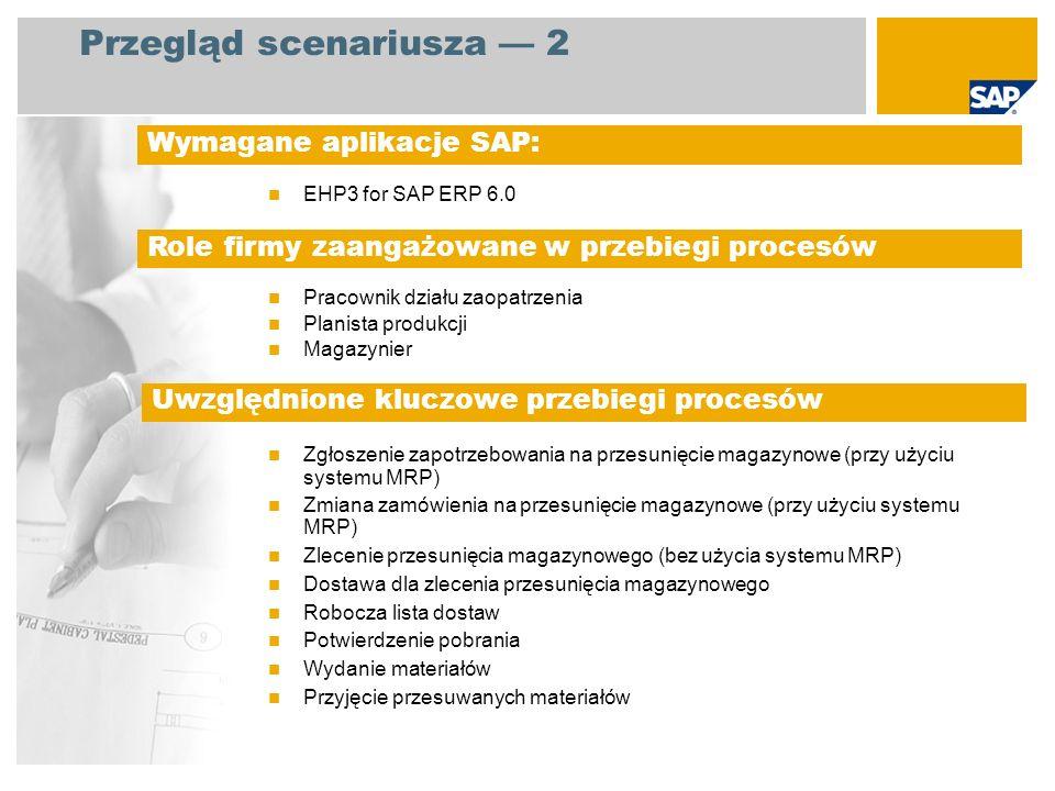 Przegląd scenariusza 2 EHP3 for SAP ERP 6.0 Pracownik działu zaopatrzenia Planista produkcji Magazynier Zgłoszenie zapotrzebowania na przesunięcie mag