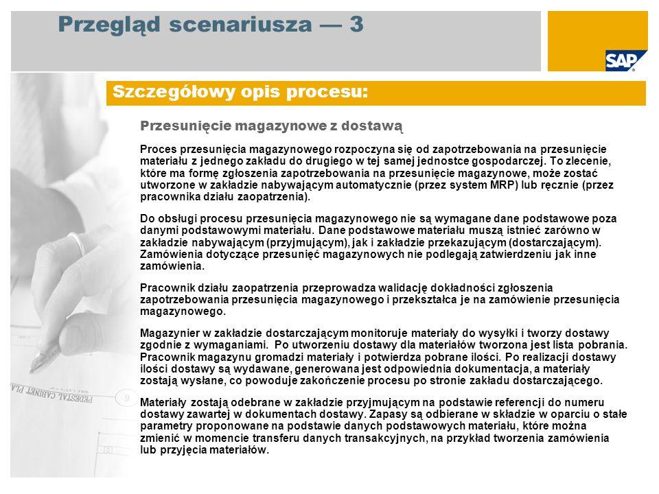 Przegląd scenariusza 3 Przesunięcie magazynowe z dostawą Proces przesunięcia magazynowego rozpoczyna się od zapotrzebowania na przesunięcie materiału