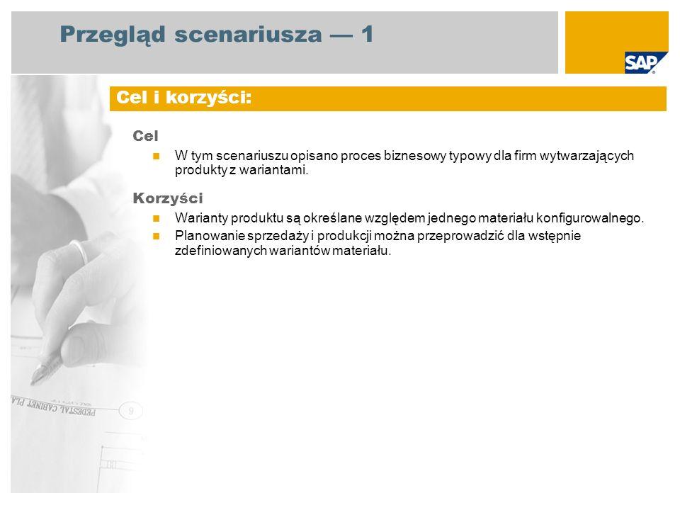 Przegląd scenariusza 2 EHP3 for SAP ERP 6.0 Planista produkcji Produkcja Magazynier Zakładowy kontroler Nabywca Przetwarzanie zlecenia klienta dla materiału konfigurowalnego Produkcja Dostawy Rozliczanie Zamykanie okresu dla zakładu Zamykanie okresu dla firmy Wymagane aplikacje SAP: Role firmy zaangażowane w przebiegi procesów Uwzględnione kluczowe przebiegi procesów