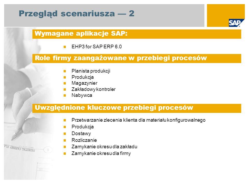 Przegląd scenariusza 3 Produkcja jednostkowa z konfiguracją wariantu W tym scenariuszu przedstawiono proces przetwarzania zleceń klienta z materiałami o wstępnie wybranych wartościach cech (warianty materiału) i składnikach wytwarzanych zgodnie z ilościami sprzedaży zaplanowanymi dla tych wariantów.