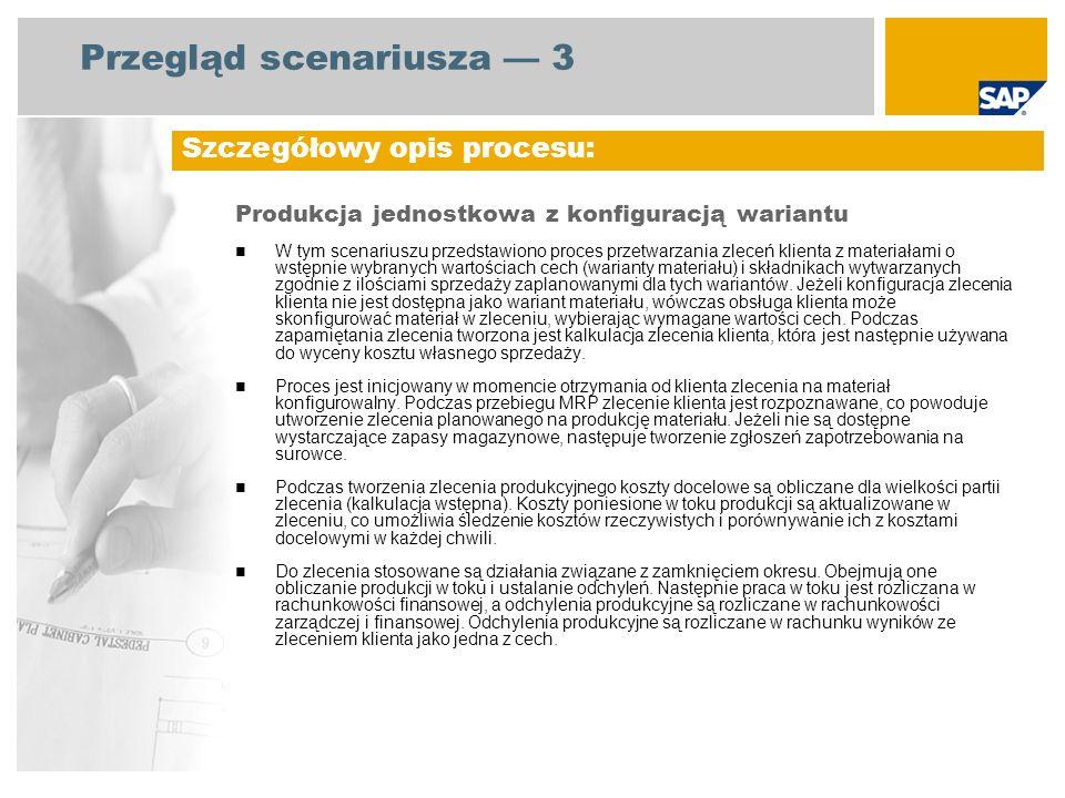 Przegląd scenariusza 3 Produkcja jednostkowa z konfiguracją wariantu W tym scenariuszu przedstawiono proces przetwarzania zleceń klienta z materiałami