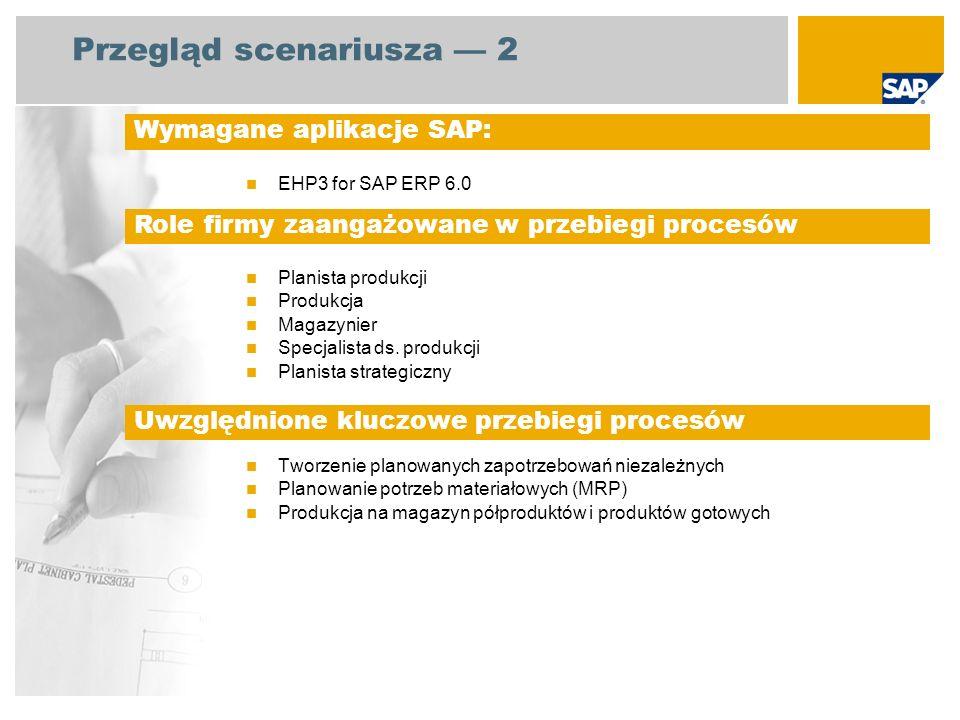 Przegląd scenariusza 2 EHP3 for SAP ERP 6.0 Planista produkcji Produkcja Magazynier Specjalista ds. produkcji Planista strategiczny Tworzenie planowan