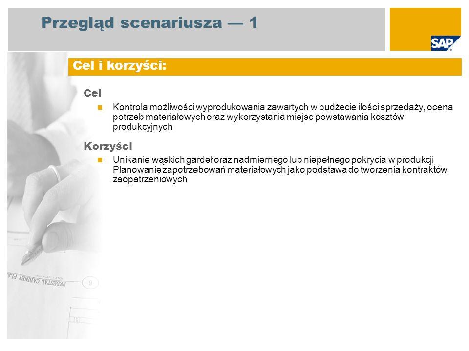 Przegląd scenariusza 1 Cel Kontrola możliwości wyprodukowania zawartych w budżecie ilości sprzedaży, ocena potrzeb materiałowych oraz wykorzystania mi